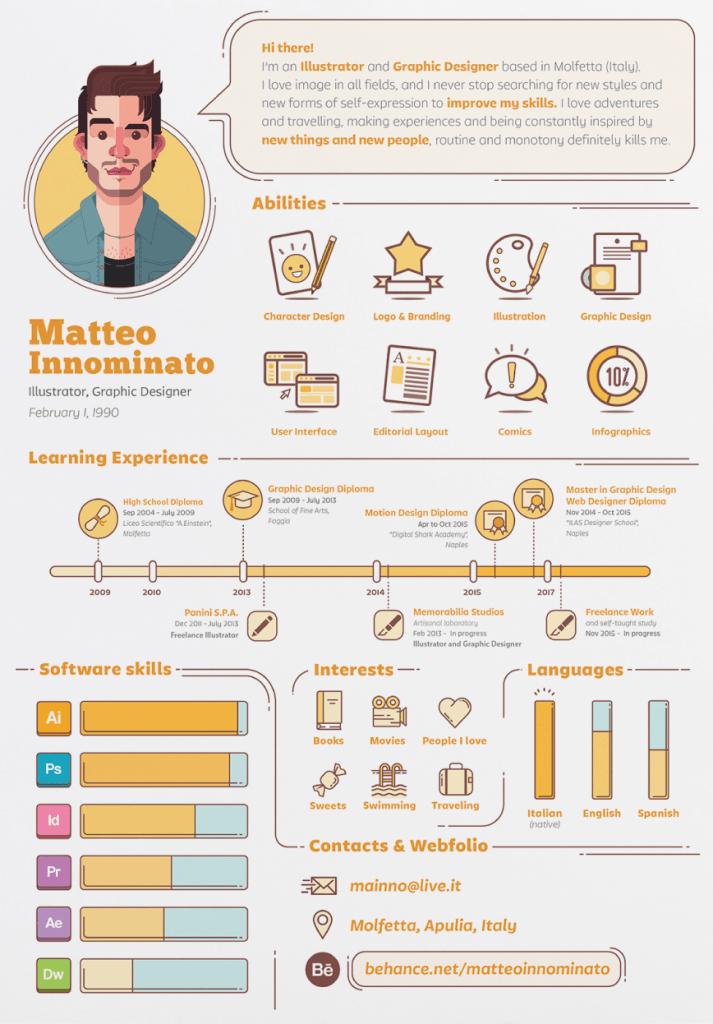 Kreatywne CV grafika Matteo Innominato