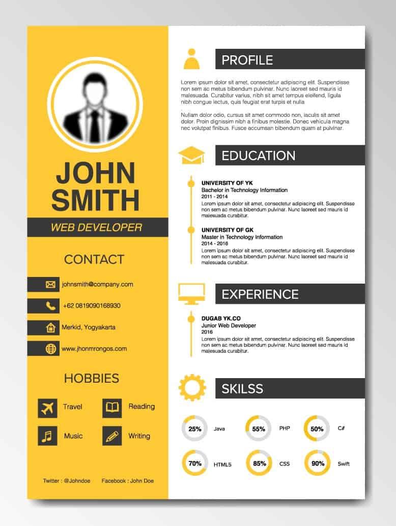 Graficzne CV dla web developera