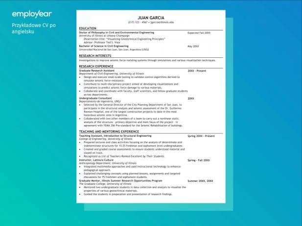 Wzór, przykładowe CV po angielsku