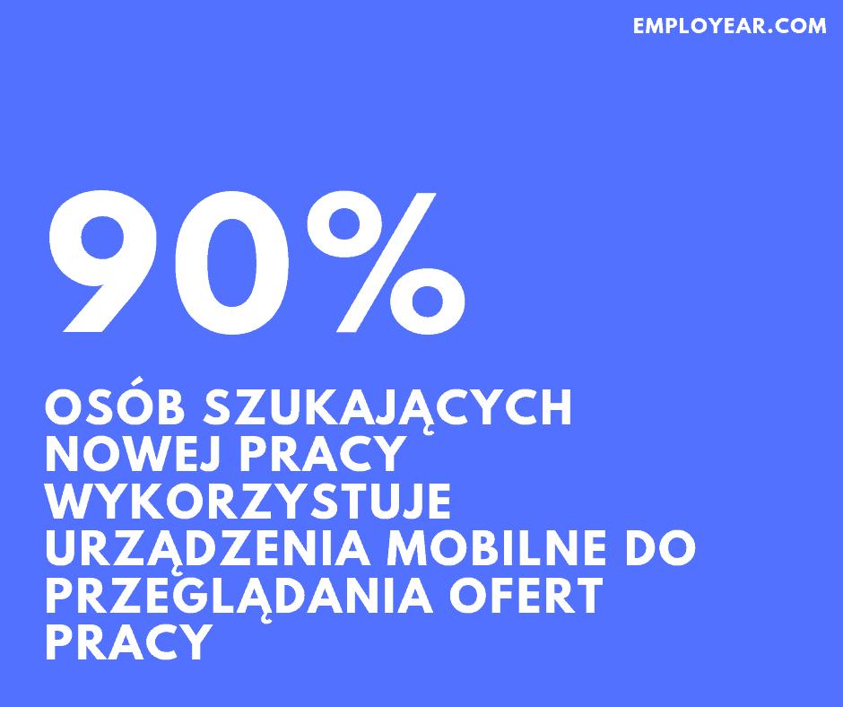 90% osób szukających pracy przegląda oferty za pomocą urządzeń mobilnych