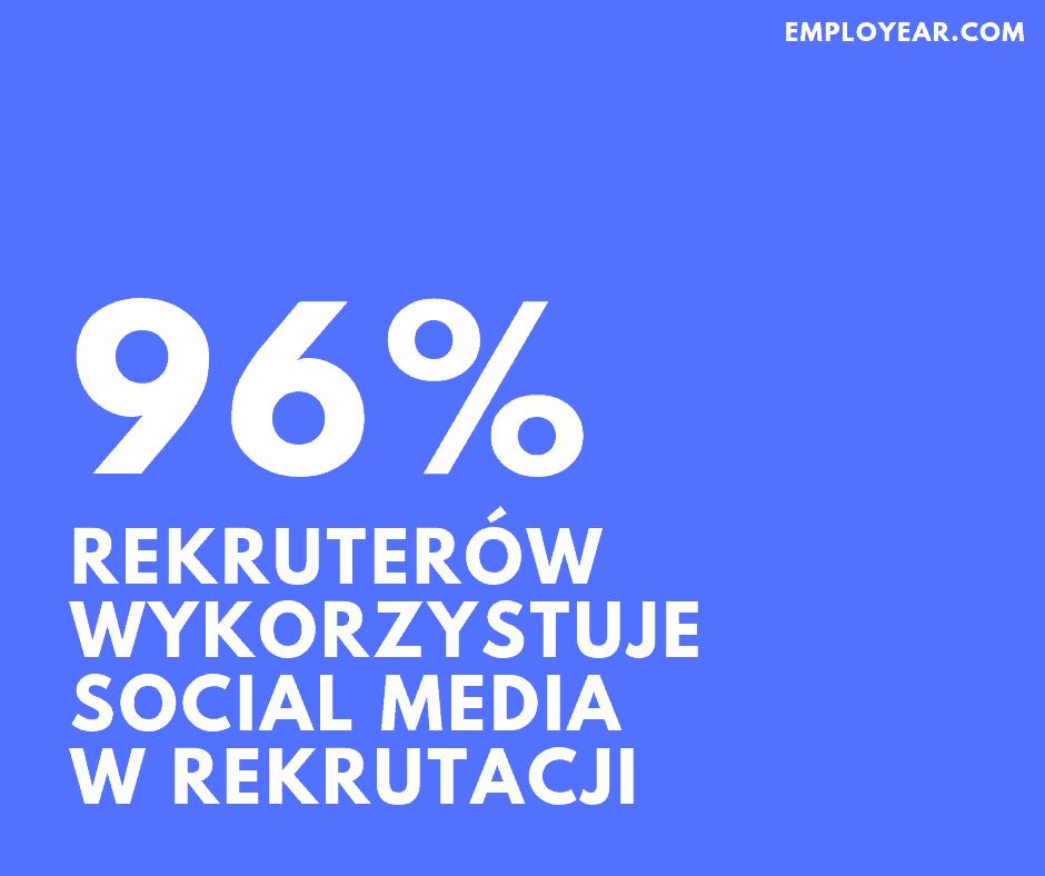 Rekrutacja a social media